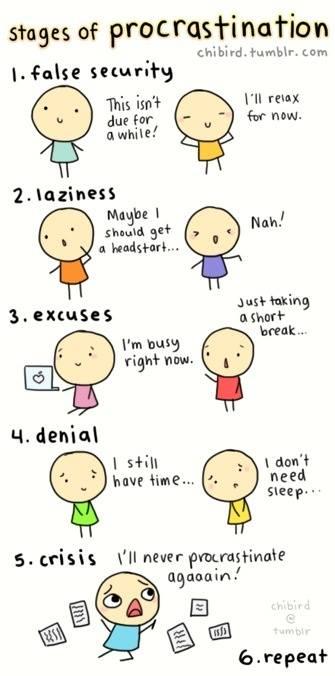 Procrastination Problem? How to Work Around Your Tendencies